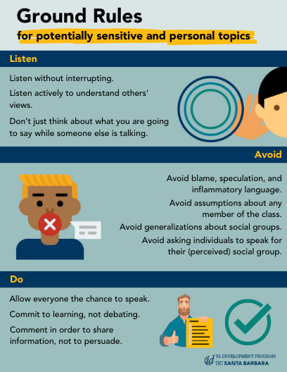 Ground rules - examples for potentially sensitive and personal topics